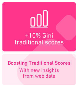 Boosting Traditional Scores